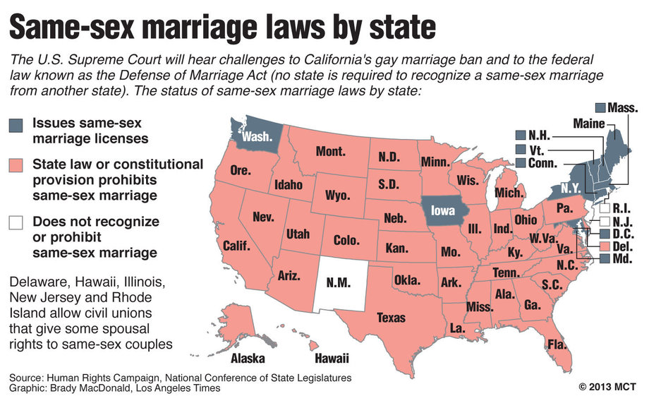 gay marriage state united
